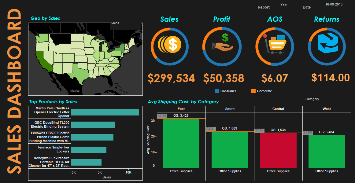 Customer Value Template Tableau Dashboard Templates Free Download